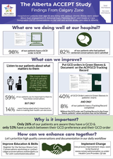The Alberta ACCEPT Study: Findings from Calgary Zone infographic