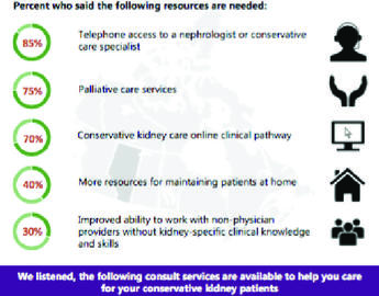 Conservative Non-Dialysis Kidney Care